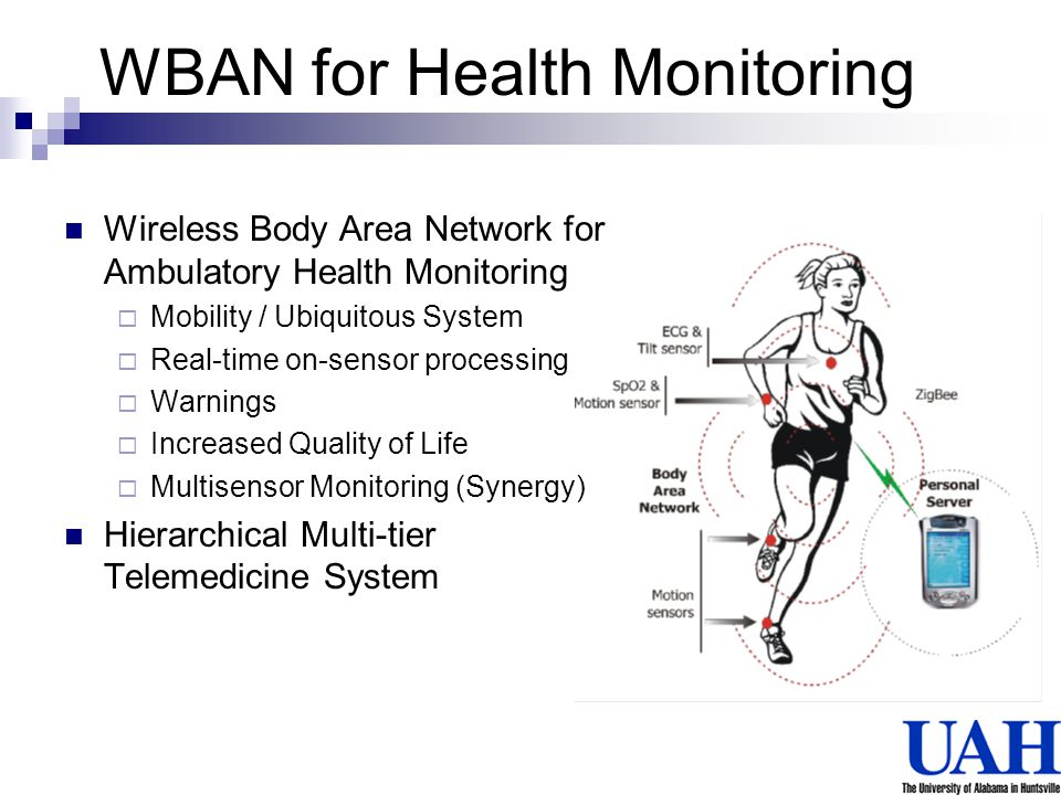 WBAN for Health Monitoring