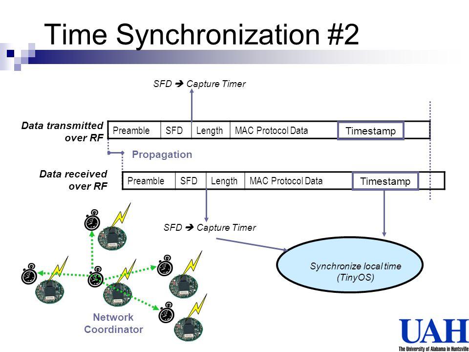Time Synchronization #2