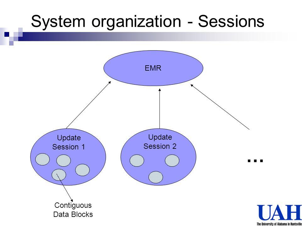 System organization - Sessions
