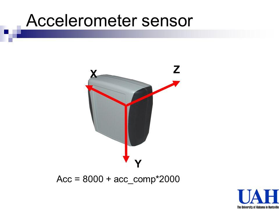Accelerometer sensor Z X Y Acc = 8000 + acc_comp*2000
