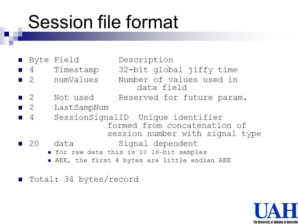 Session file format Byte Field Description