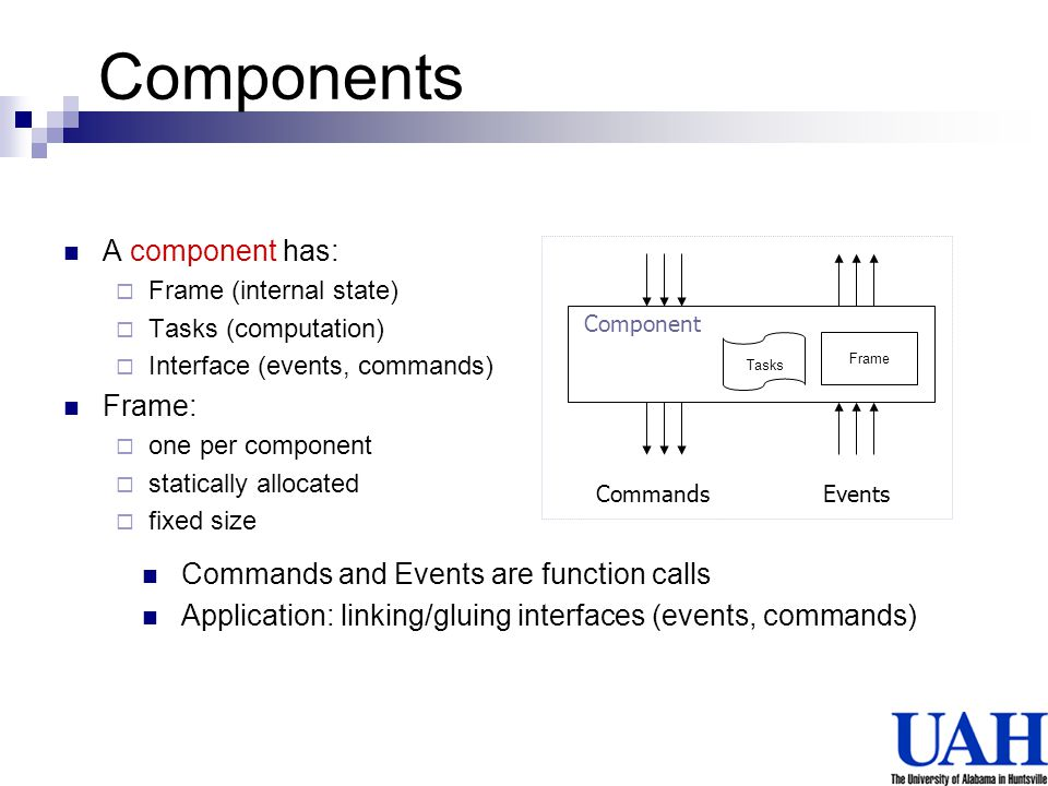 Components A component has: Frame: