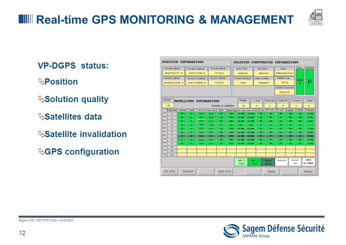 REAL-TIME DUAL RECEIVERS MONITORING