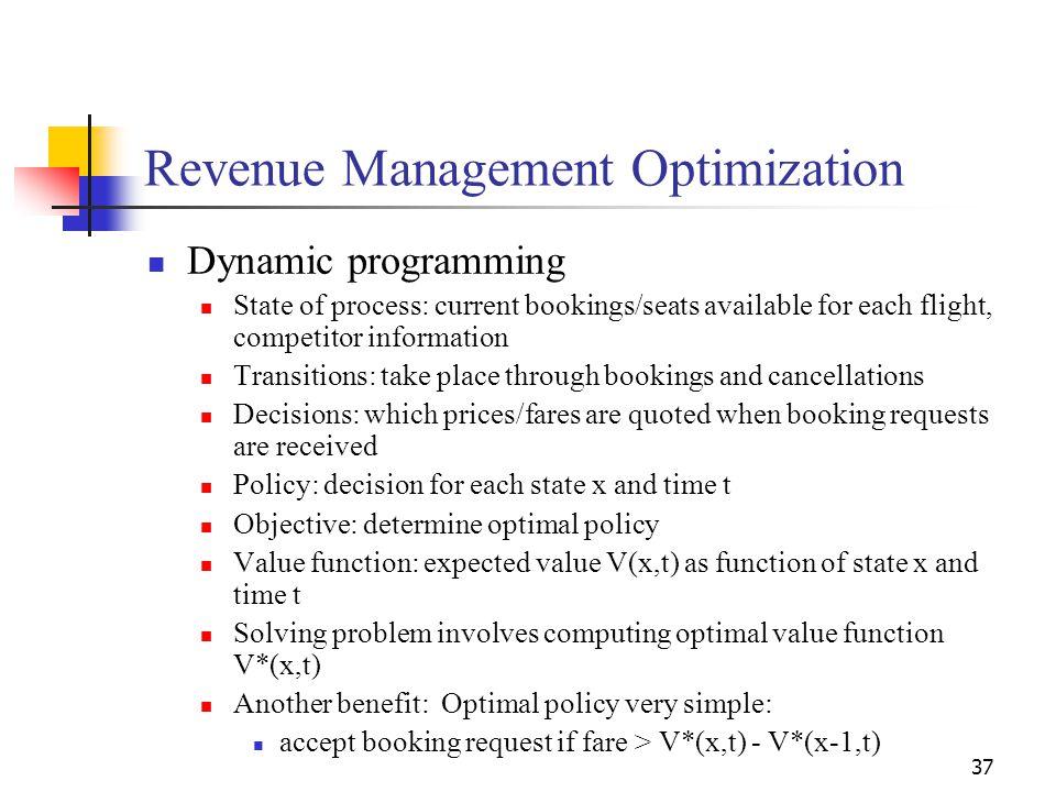 Revenue Management Optimization