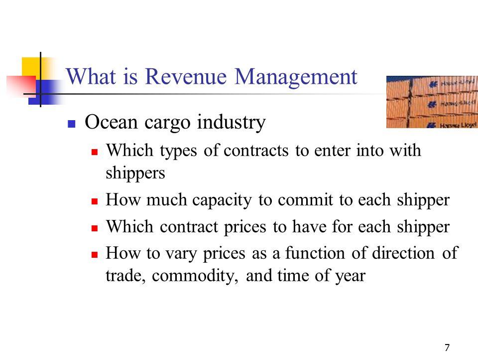 What is Revenue Management