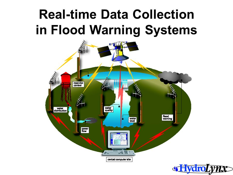 Real-time Data Collection in Flood Warning Systems