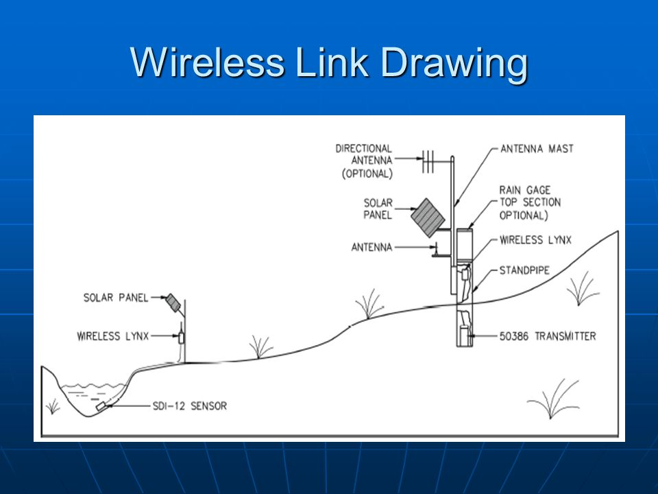 Wireless Link Drawing