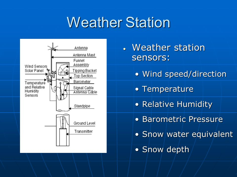 Weather Station Weather station sensors: Wind speed/direction