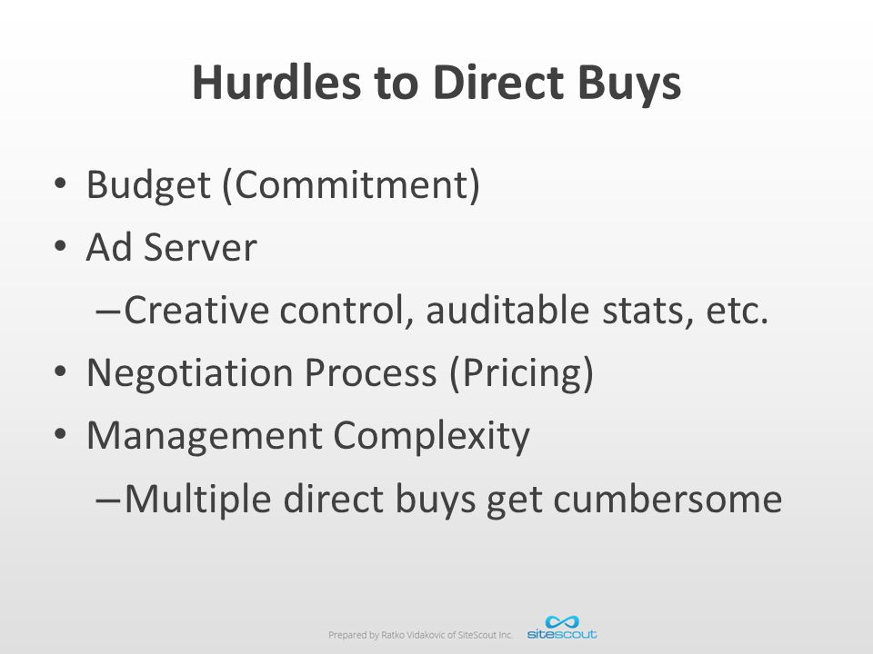 Hurdles to Direct Buys Budget (Commitment) Ad Server