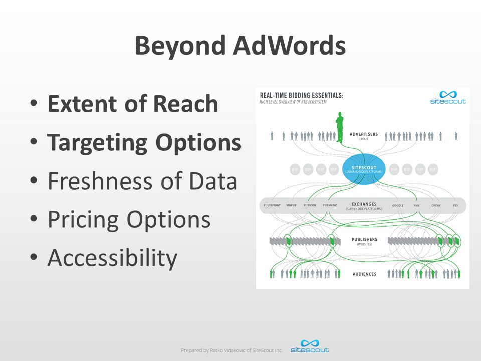 Beyond AdWords Extent of Reach Targeting Options Freshness of Data