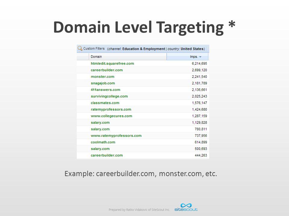 Domain Level Targeting *