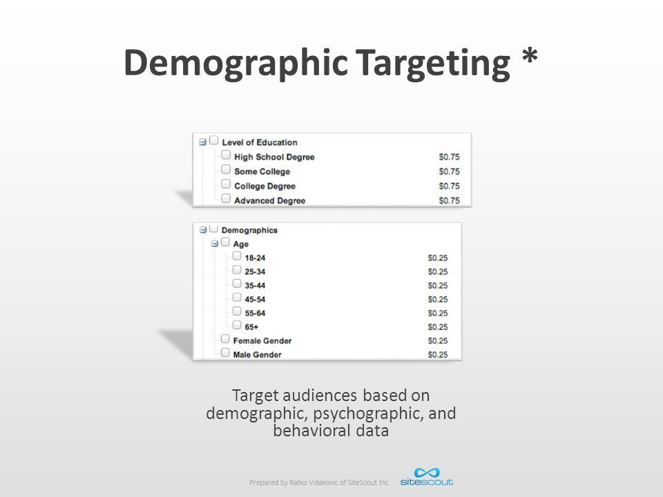 Demographic Targeting *