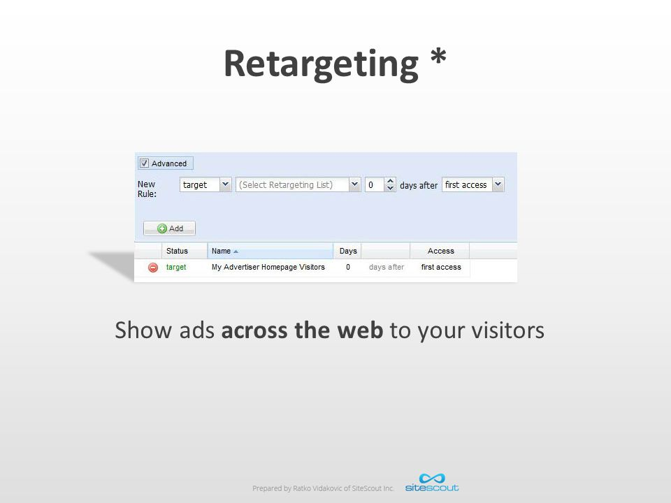 Show ads across the web to your visitors