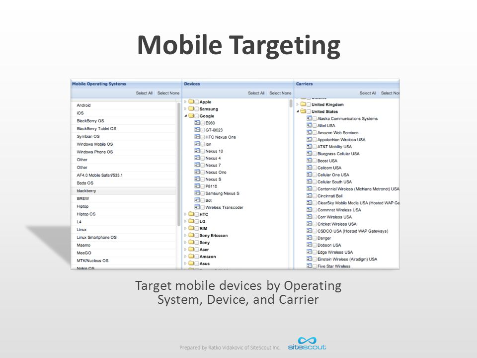 Target mobile devices by Operating System, Device, and Carrier