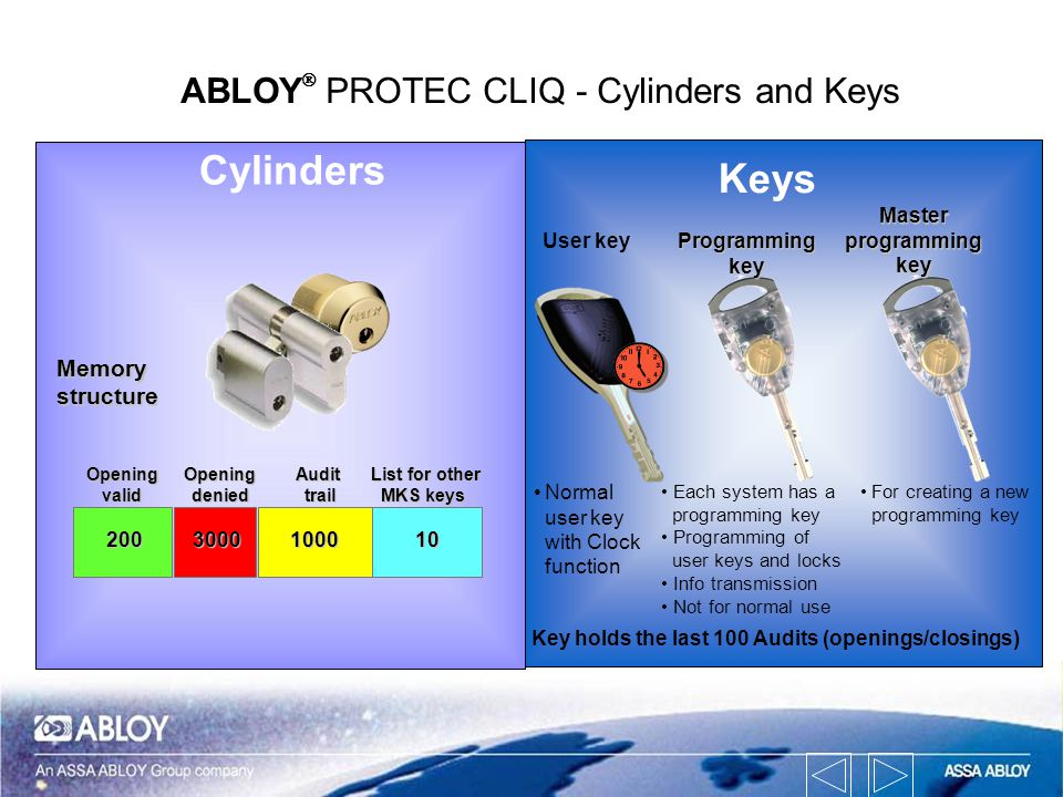 Cylinders Keys ABLOYÒ PROTEC CLIQ - Cylinders and Keys
