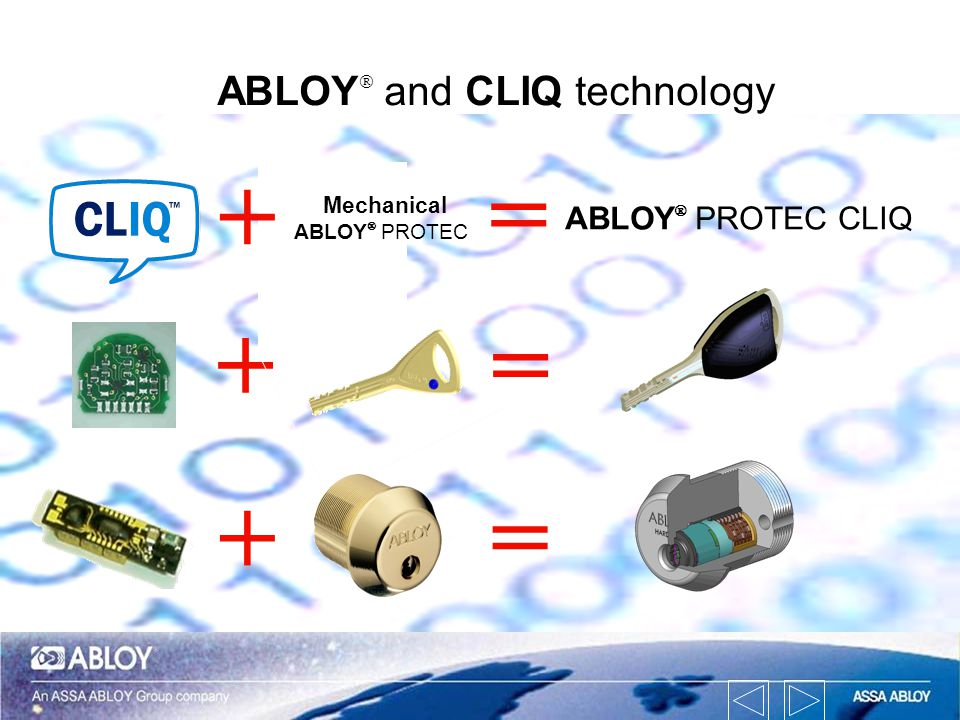 ABLOYÒ and CLIQ technology