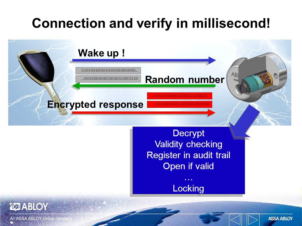 Connection and verify in millisecond!