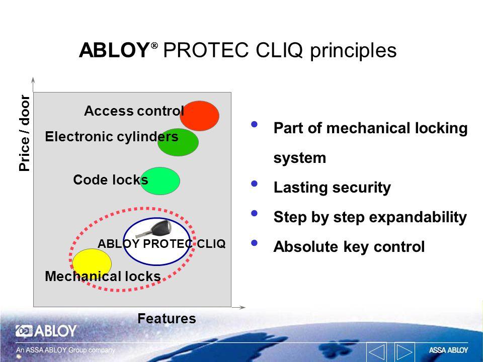 ABLOYÒ PROTEC CLIQ principles