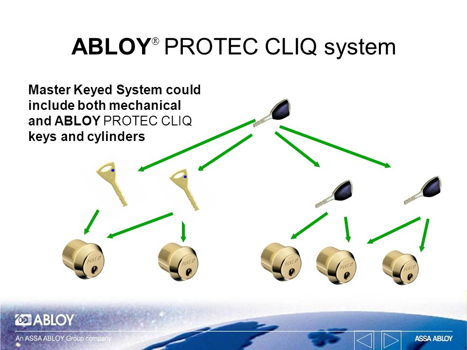 ABLOYÒ PROTEC CLIQ system