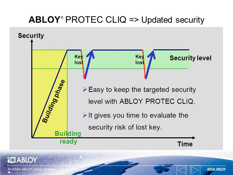ABLOYÒ PROTEC CLIQ => Updated security