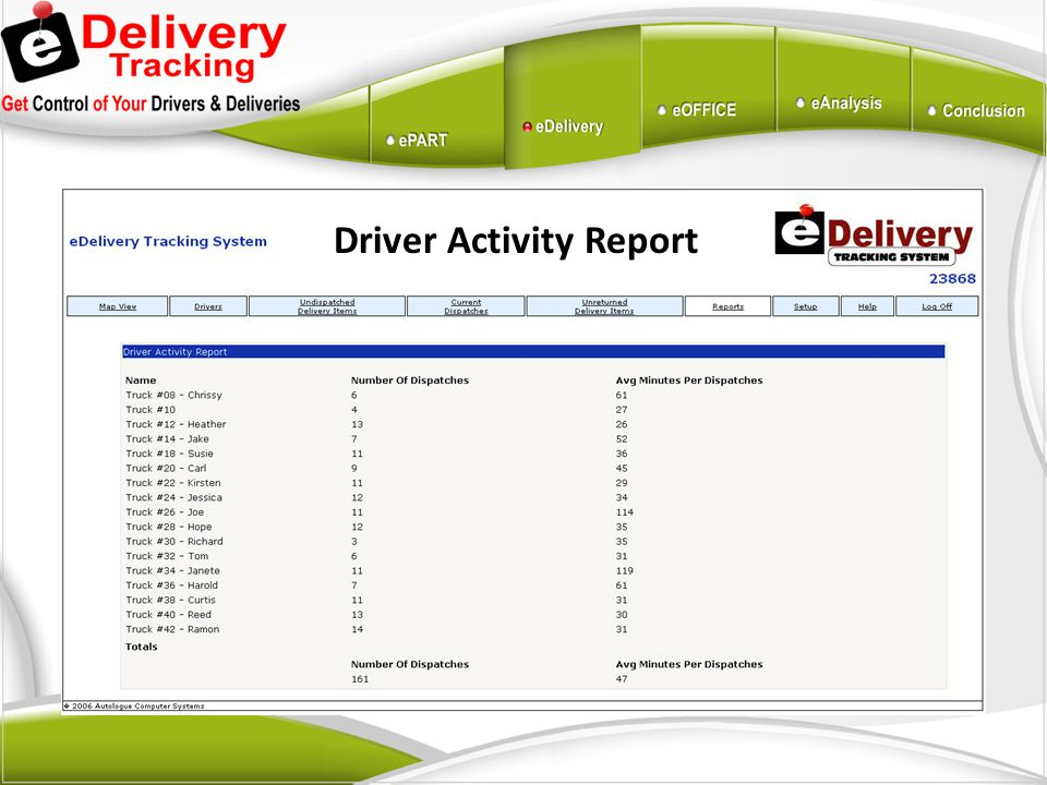 Driver Activity Report