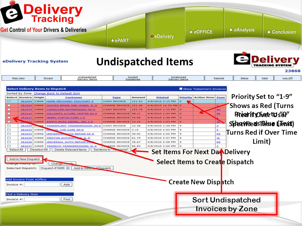 Undispatched Items Priority Set to 1-9 Shows as Red (Turns Red if Over User Specified Time Limit)
