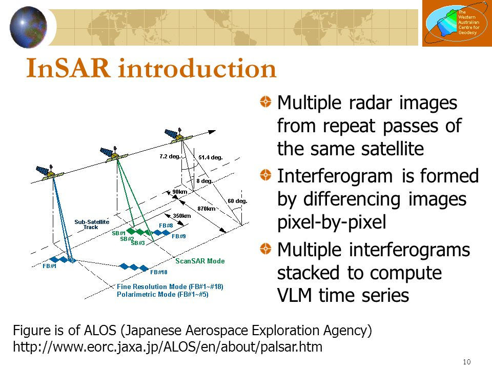 InSAR introduction Multiple radar images from repeat passes of the same satellite. Interferogram is formed by differencing images pixel-by-pixel.