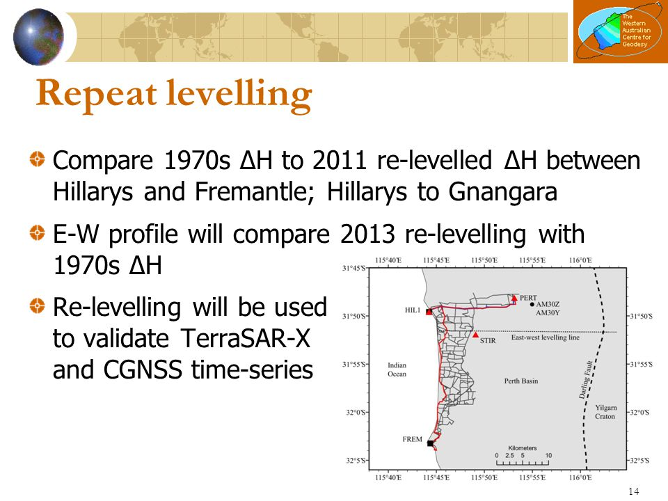 Repeat levelling Compare 1970s ΔH to 2011 re-levelled ΔH between Hillarys and Fremantle; Hillarys to Gnangara.