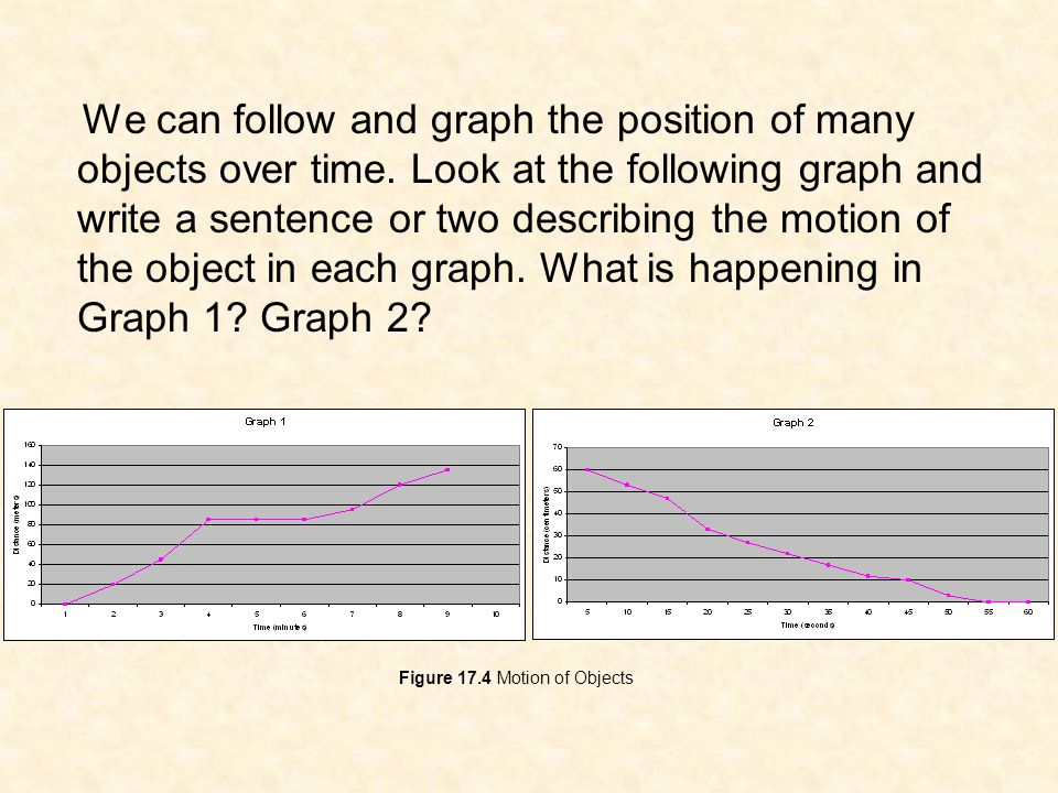 We can follow and graph the position of many objects over time