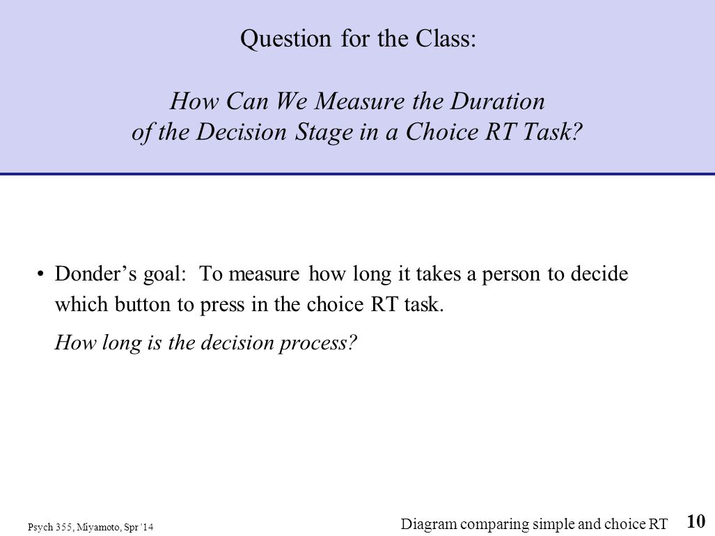 Question for the Class: How Can We Measure the Duration of the Decision Stage in a Choice RT Task