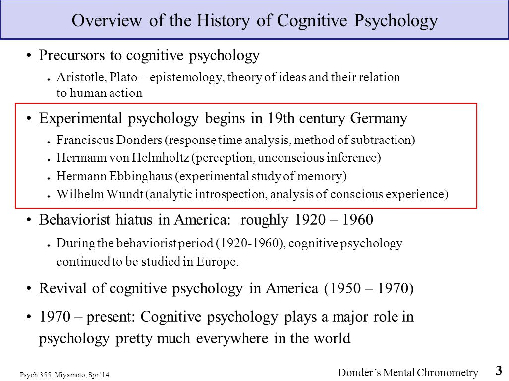Overview of the History of Cognitive Psychology