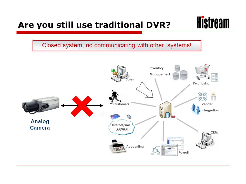 Are you still use traditional DVR