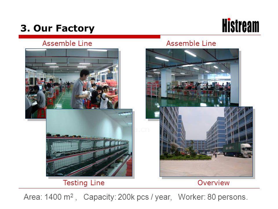 3. Our Factory Assemble Line. Assemble Line. Testing Line.