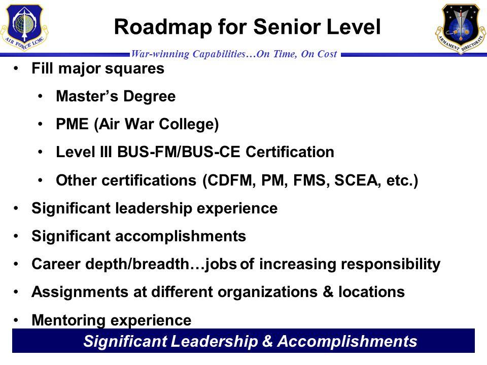 Roadmap for Senior Level