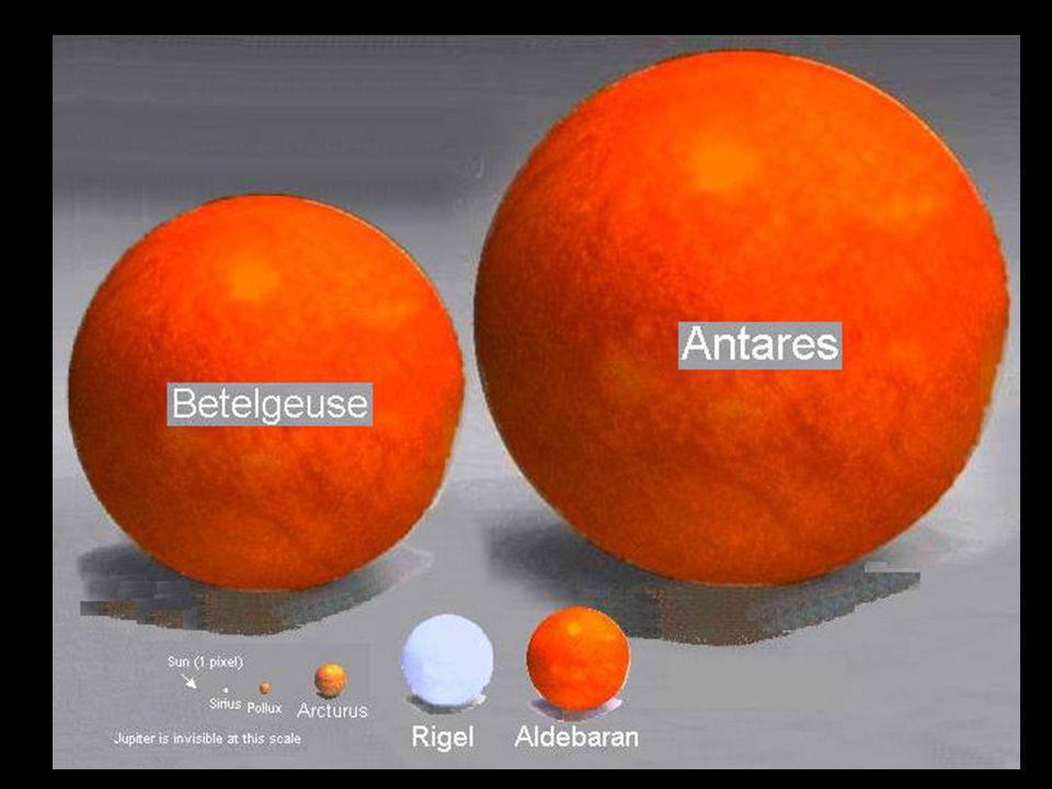 Betelguese is 2x the Earth's orbit around the Sun!