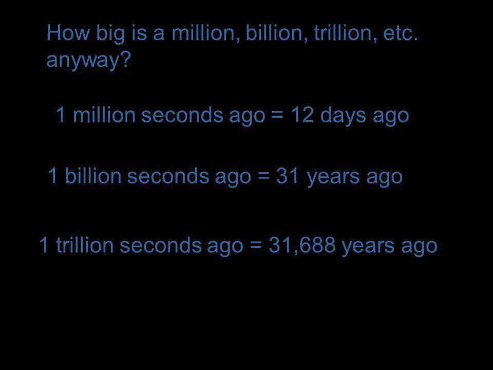 How big is a million, billion, trillion, etc. anyway