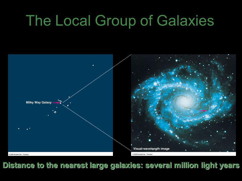 Distance to the nearest large galaxies: several million light years
