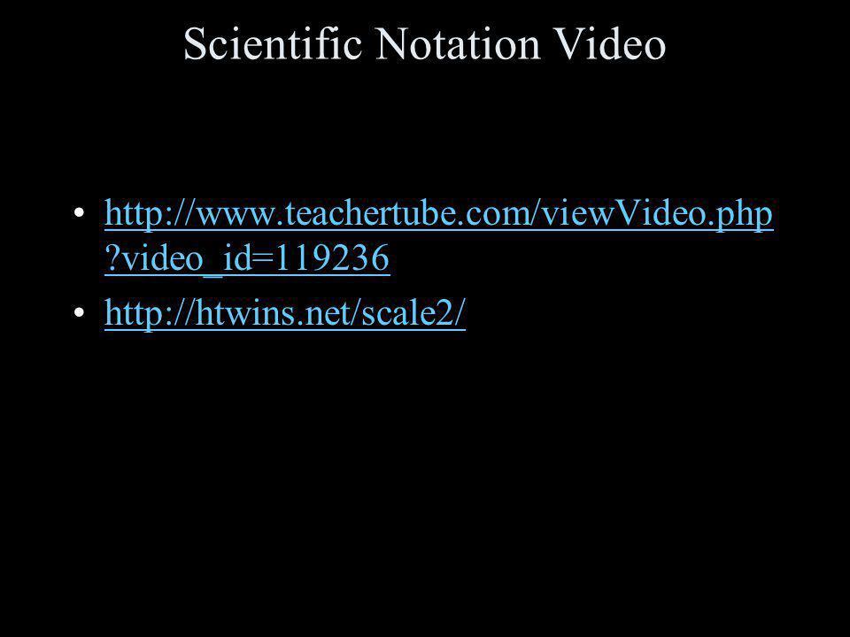 Scientific Notation Video