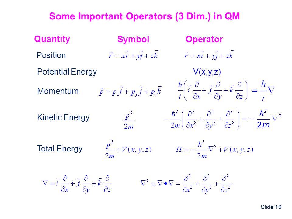 Some Important Operators (3 Dim.) in QM