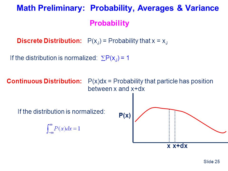 Math Preliminary: Probability, Averages & Variance