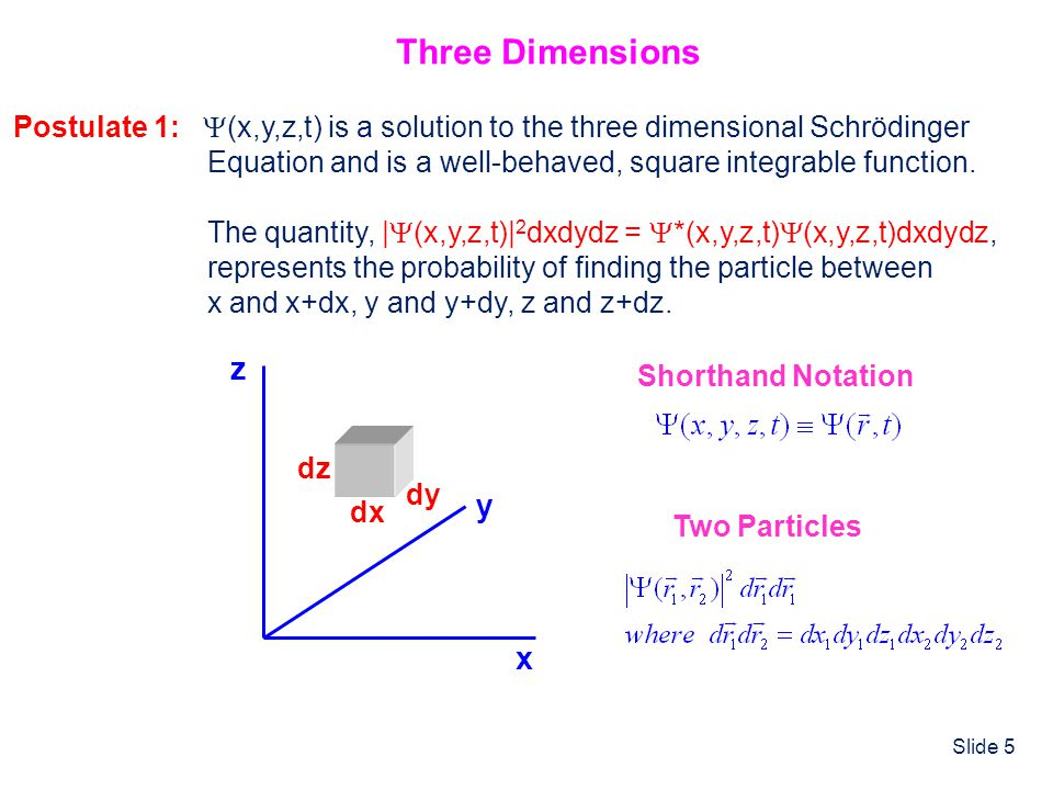 Three Dimensions Postulate 1: (x,y,z,t) is a solution to the three dimensional Schrödinger.