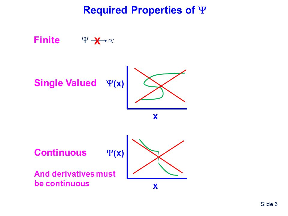 Required Properties of 
