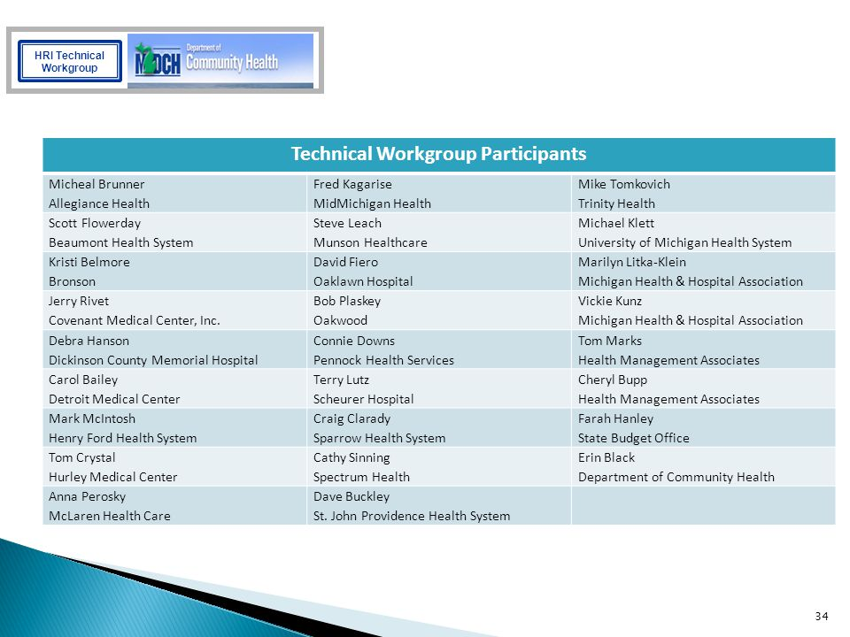 Technical Workgroup Participants