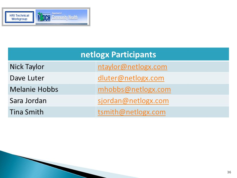 netlogx Participants Nick Taylor ntaylor@netlogx.com Dave Luter