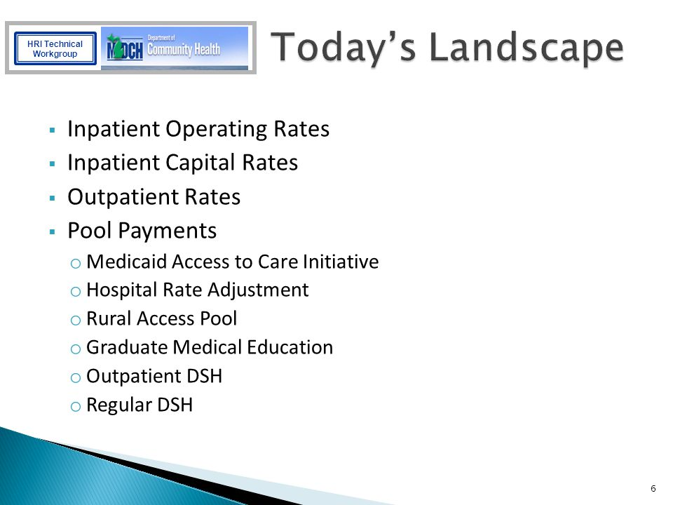 Today's Landscape Inpatient Operating Rates Inpatient Capital Rates