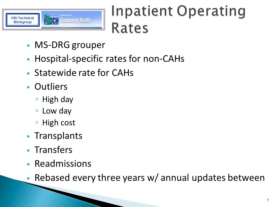 Inpatient Operating Rates