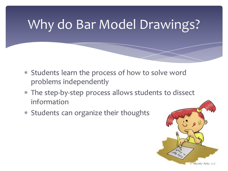 Why do Bar Model Drawings