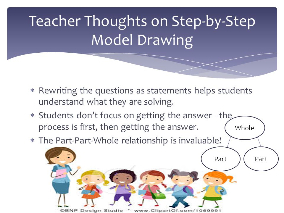 Teacher Thoughts on Step-by-Step Model Drawing
