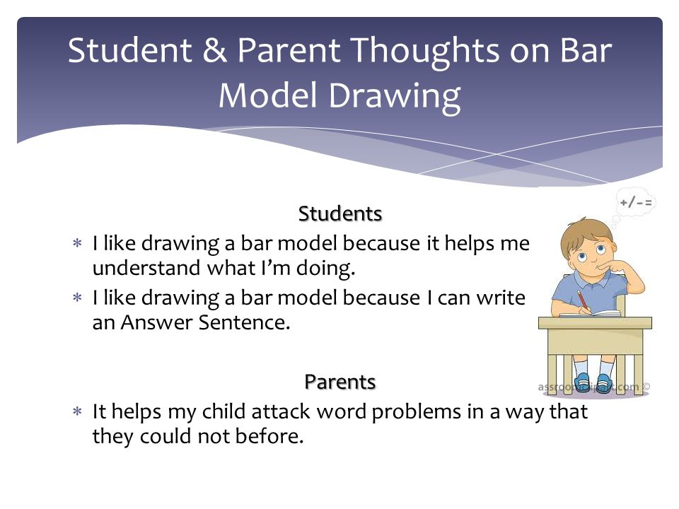 Student & Parent Thoughts on Bar Model Drawing