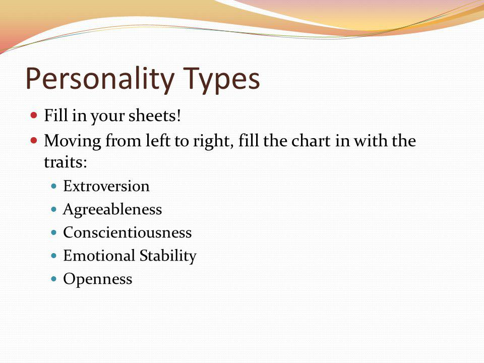 Personality Types Fill in your sheets!